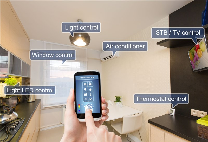 The Best Smart Products for Your Home
